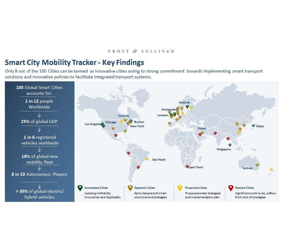 smart-city-map-2019