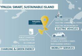 Volkswagen e Grecia trasformeranno Stampalia in un'isola a impatto zero